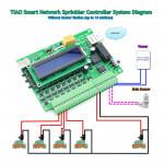 TIAO Smart Network Sprinkler Controller - 16 Station Sprinkler Controller (open source desktop/mobile App)