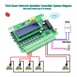 TIAO Smart Network Sprinkler Controller - 16 Station Sprinkler Controller (open source desktop/mobile App)